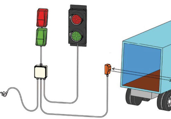 vehicle backing simplified managing system for loading bays